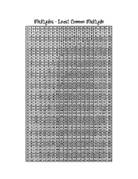 Multiples:  First 20 multiples of the numbers 2-50