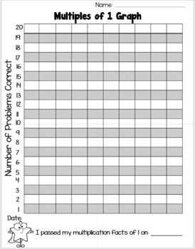 Multiples Math Fact Fluency Quiz, Graph, and Certificate