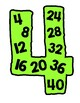 Multiples Number Poster/Anchor Chart