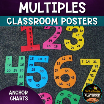 Multiples Number Posters