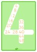 Multiples Of Numbers Display Posters