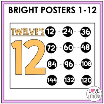 Multiples Posters: Multiplication