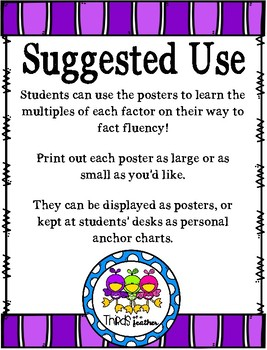 Multiples Posters (Skip Counting, Multiplying, and Fact Fluency)