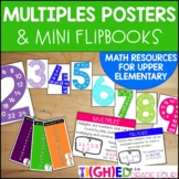 Multiples Posters and Multiplication and Division Flip Book Resource Pack {1-12}