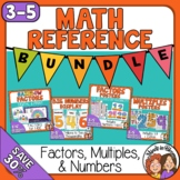 Multiples and Factors Math Reference Posters for Number Li