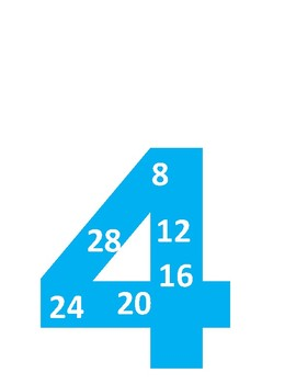 Multiples of Numbers Posters