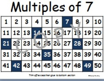 Multiples/Skip Counting Posters