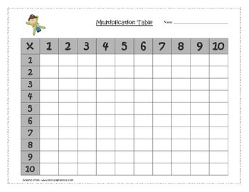 Multipliation Table - Filled In & Blank