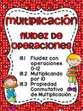 Multiplicación: fluidez, propiedad conmutativa y multiplic