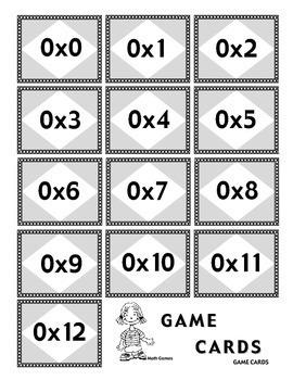Multiplicando Por 0/1 - Spanish Multiplication Math Games/Lesson Plans