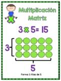 Las Tablas/Multiplicando del 2 al 12 - Spanish Multiplicat