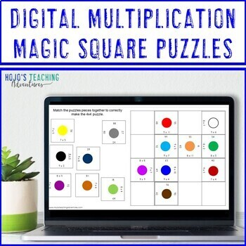 Multiplication Games for Math Centers, Stations, Review, or Test Prep