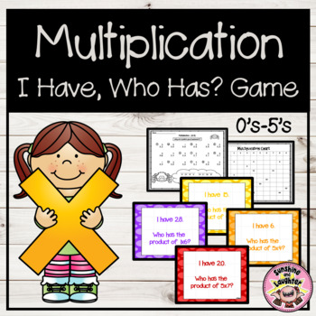 Multiplication 0-5 - I Have, Who Has? Game