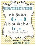 Multiplication 0s & 1s