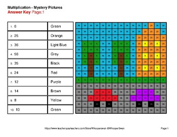 Multiplication: 1-Digit by 1-Digit - Color-By-Number Mystery Pictures
