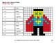 Multiplication: 1-Digit by 1-Digit - Color-By-Number Super