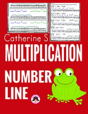 Number Line Multiplication