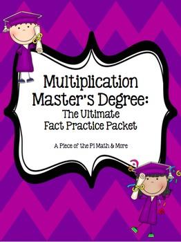 Multiplication Activity