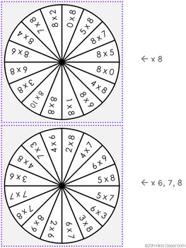 Multiplication Spinners - Multiplication Centers - Multiplication Fact Practice
