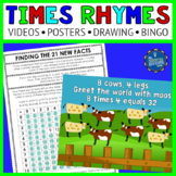 Multiplication Rhymes Practice Activities