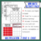 Multiplication 2 Digit By 1 Digit Math Activities Google Slides and Printable