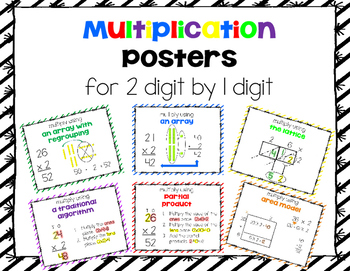 Multiplication 2 Digit by 1 Digit Posters