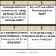 Multiplication 2-Digit by 2-Digit Word Problem Task Cards (28 cards!!!)