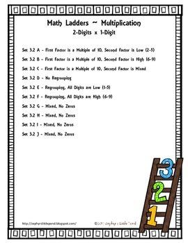 Multiplication - 2 Digits x 1 Digit -  Set 3.2 {Math Ladders}