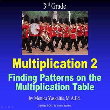 Common Core 3rd - Multiplication 2 - Finding Patterns on M
