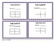 Multiplication - 2 digit by 2 digit - Area Model Task Cards