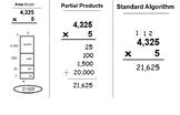Multiplication handout Common Core 4 methods (2 through 4