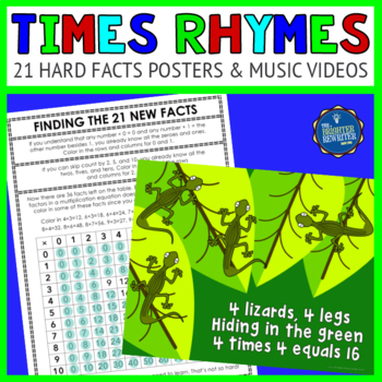 Multiplication Facts Posters and Video