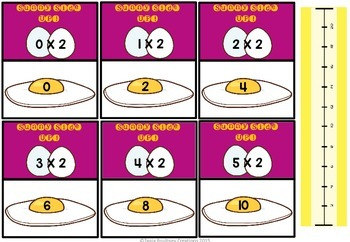 Multiplication Facts for the 2 times tables - Sunny Side Up
