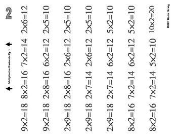 Multiplication 2's, 3's, 4's, etc. Flashcards (Free) Easy to Make