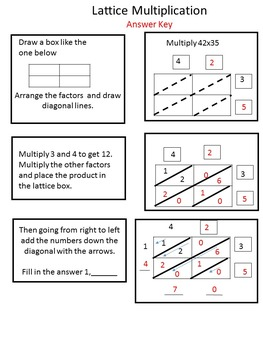 Multiplication: Lattice and Partial Product
