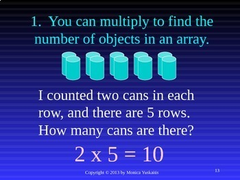 Common Core 3rd - Multiplication 3 - When to Use Multiplication & Review Twos