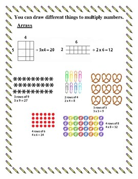 Multiplication 3rd grade