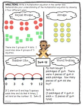 Multiplication 4 Ways