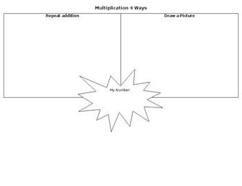 Multiplication 4 Ways