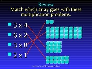 Common Core 3rd - Multiplication 4 - Zero & One Property