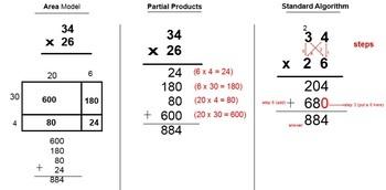Multiplication Handout Common Core (4 methods)