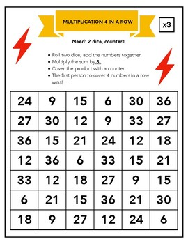 Multiplication 4 in a row game! (x2- x12 facts)