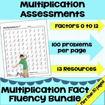 Multiplication 5-Minute Timed Tests Factors 0-12 Bundle - Copy and Go!