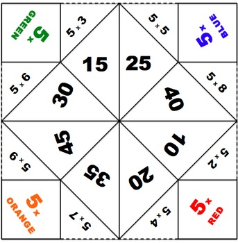Multiplication 5 Table  Fortune Teller
