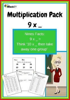 Multiplication 9 x _ Strategy