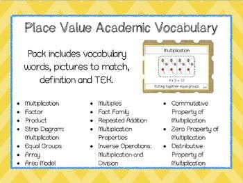 Multiplication Academic Vocabulary
