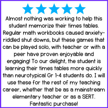 Multiplication Games and Activities Endless Bundle | Distance Learning