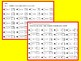 Multiplication Fluency for Third and  Fourth Grade