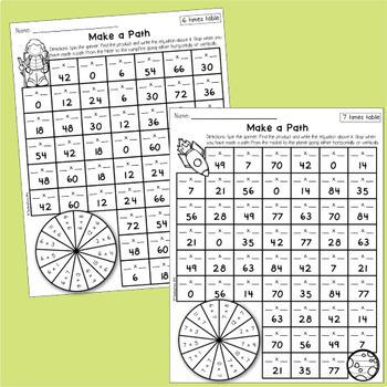 Multiplication Worksheets for each Multiplication Fact