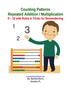 Multiplication Aid, Number Patterns, Repeated Addition